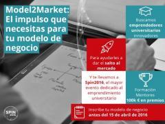 Model2Market